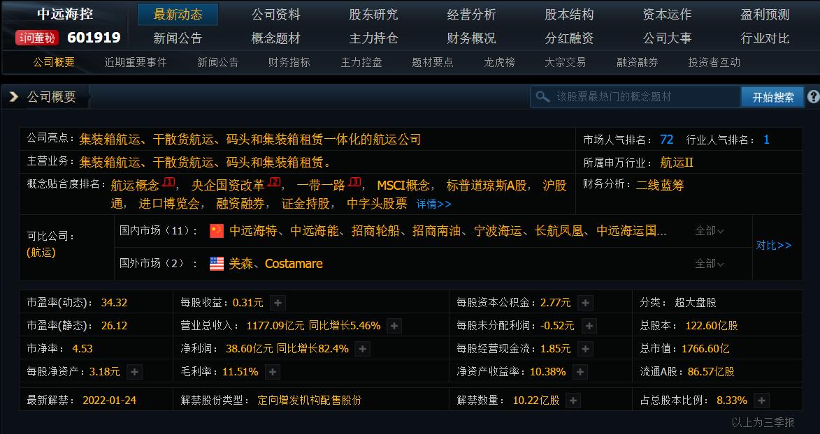 中远海控601919-航运板块龙头公司业绩财务分析